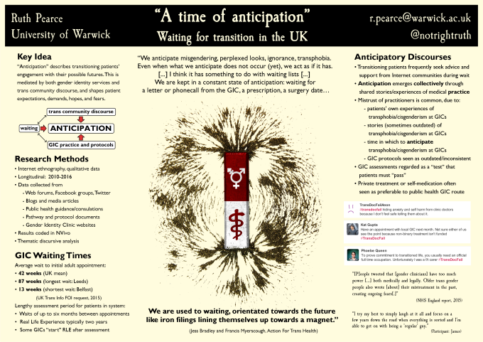 Anticipation poster.png